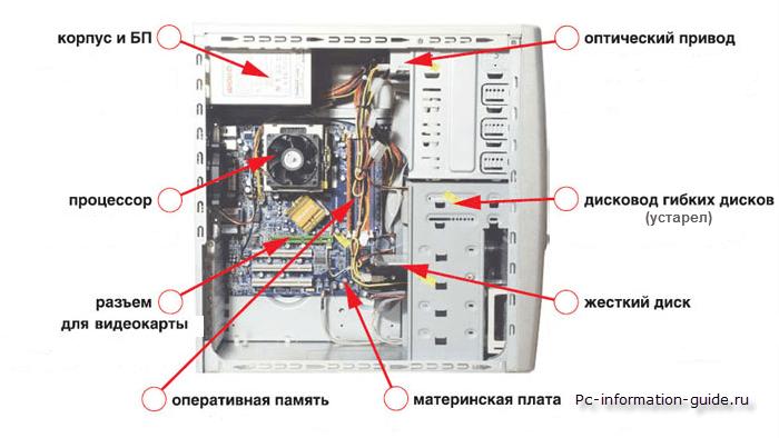 Ремонт компьютера своими руками инструкция фото