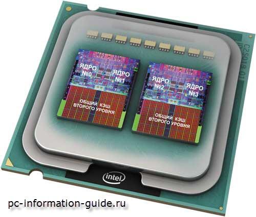 jadra-processora