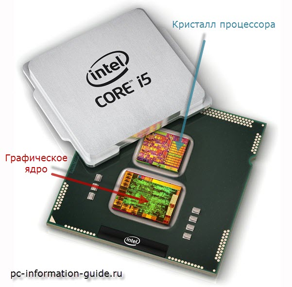 kak-ustroen-processor-intel-core-i5
