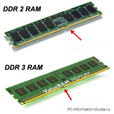 otlichija-pamjati-DDR2-i-DDR3