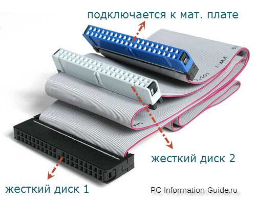 shlejf-interfejsa-IDE-zhestkogo-diska