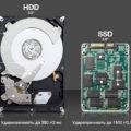 HDD и SSD внутри