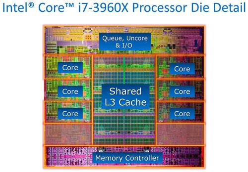 Где находится кэш у процессора