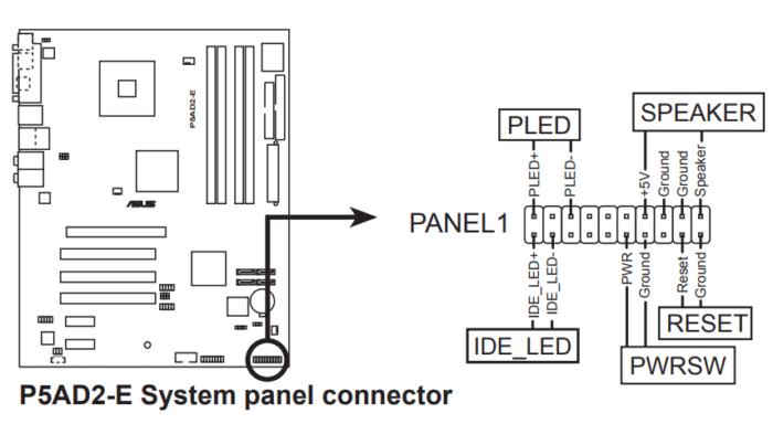последовательность подключения проводов к fpanel